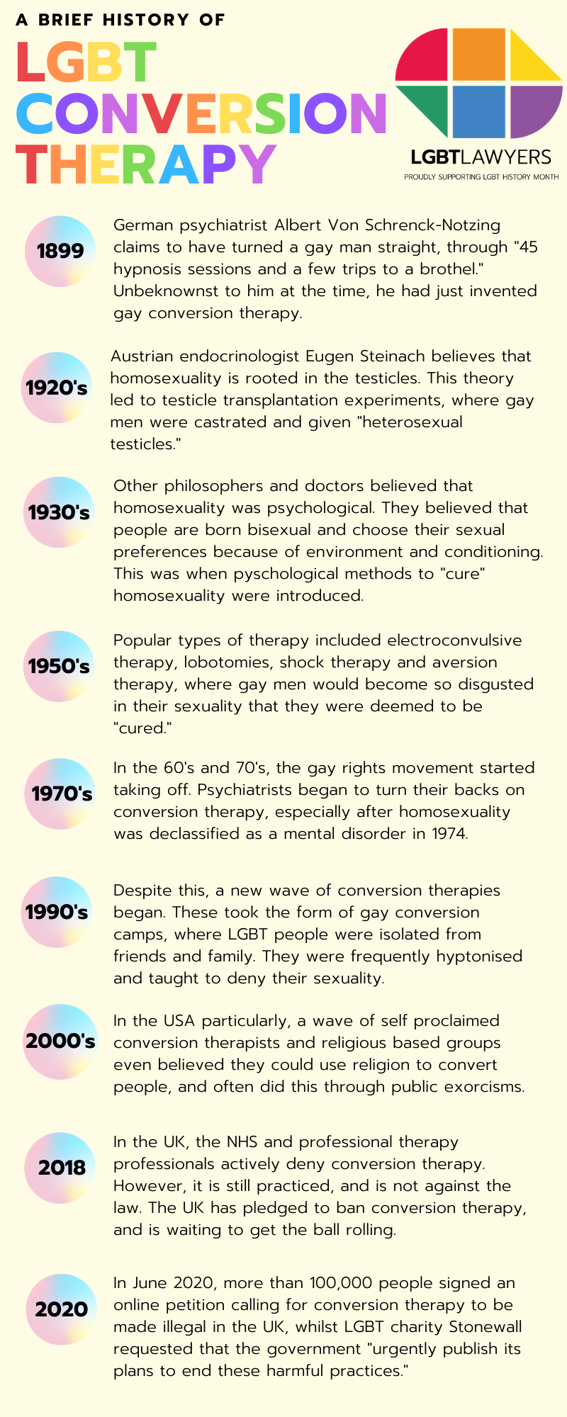 LGBT CONVERSION THERAPY (2)