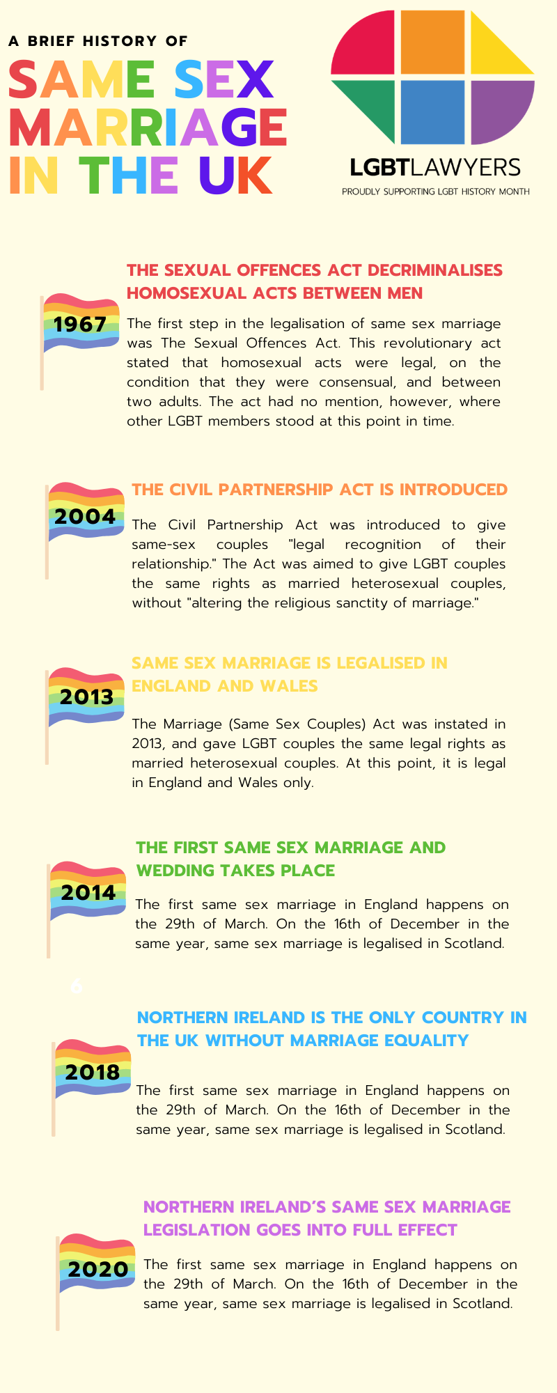 LGBT Lawyers A Brief History of The Legalisation of Same Sex Marriage in The UK