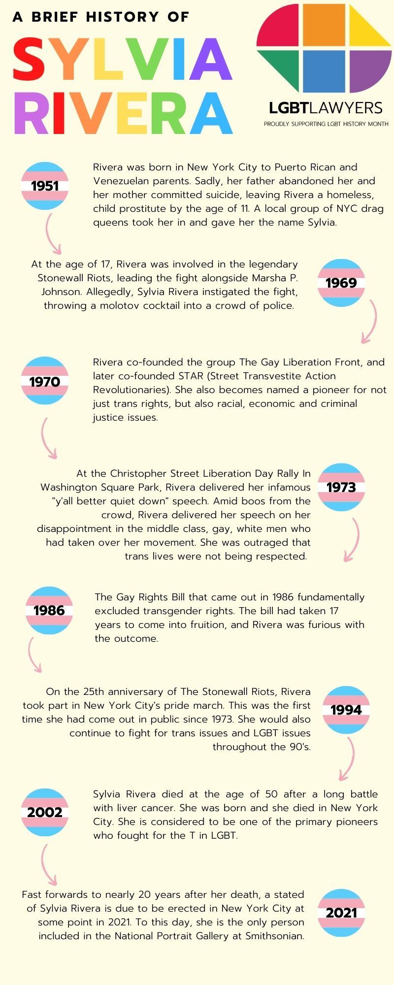 Sylvia Rivera: A Brief History
