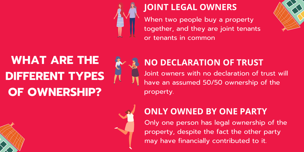 WHAT ARE THE DIFFERENT TYPES OF OWNERSHIP (1)