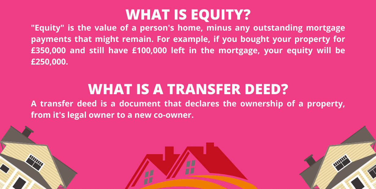 What is equity and transfer deeds when it comes to a transfer of equity (1)