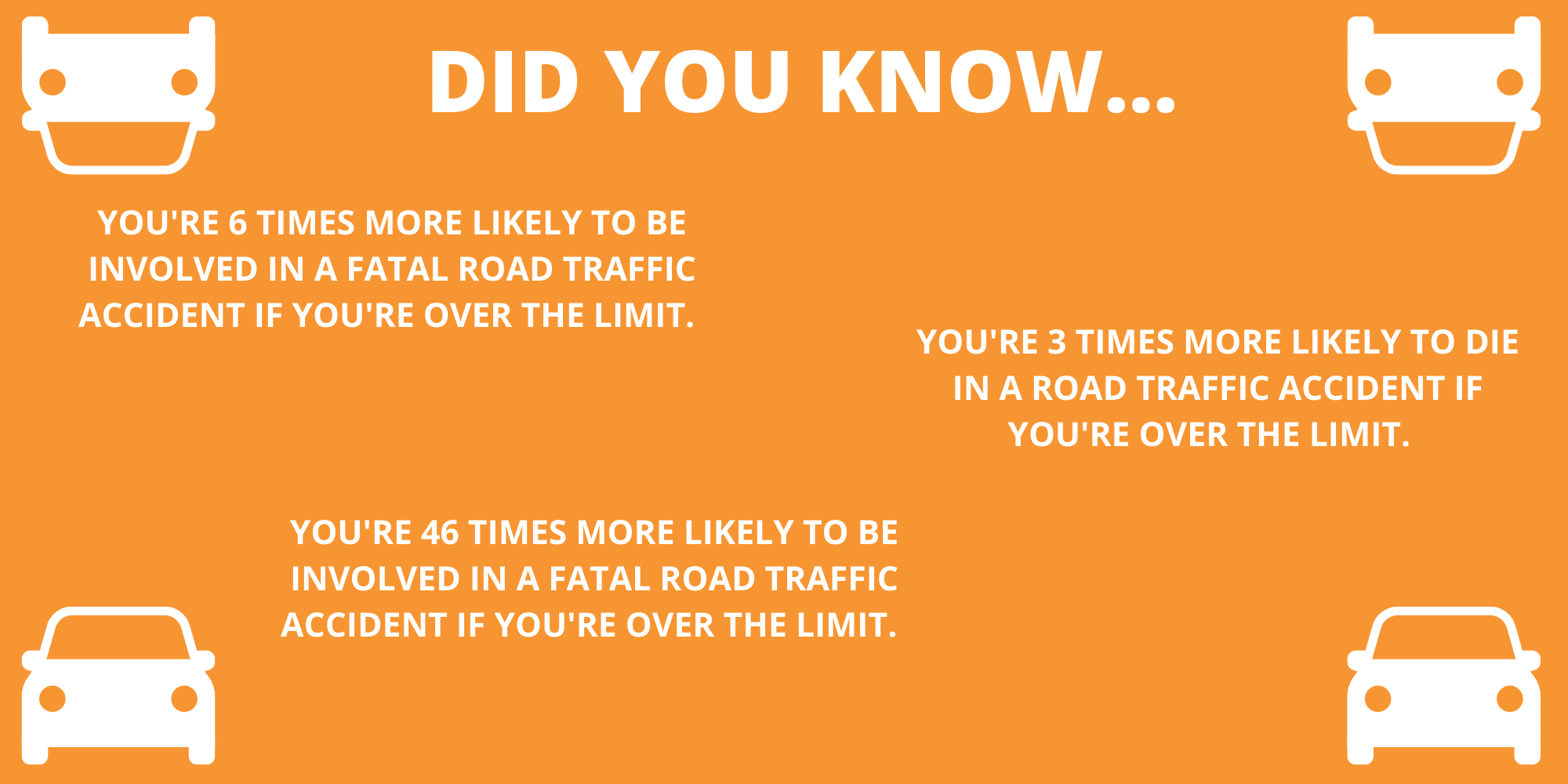 Statistics about drink driving